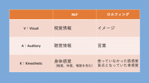 rolfing and NLP.3