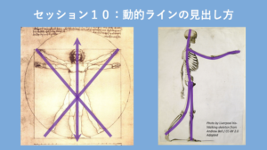 what is integration of rolfing .3